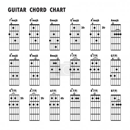 Set of music notes .Abstract musical background. Basic guitar ch