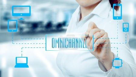 Photo pour Le concept d'Omnichannel entre les appareils pour améliorer les performances de l'entreprise. Des solutions innovantes dans les entreprises . - image libre de droit