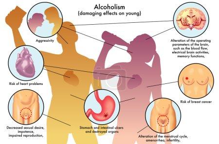 Human Youth alcoholism