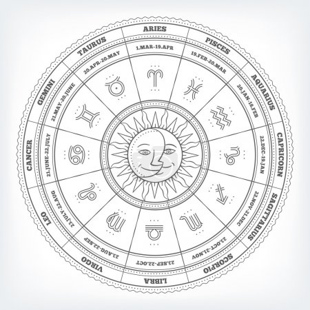 Illustration for Zodiacal circle with astrology signs. Vector design element isolated on white background. - Royalty Free Image