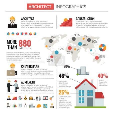 Architect infographics set