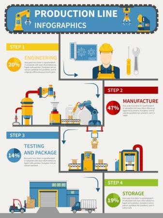Illustration pour Infographie de ligne de production avec essais de fabrication d'ingénierie et illustration vectorielle de stockage d'emballages - image libre de droit