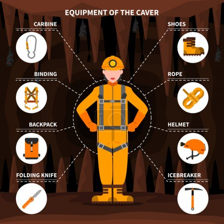 Speleologists Caving Equipment Conceptual Flat Banner