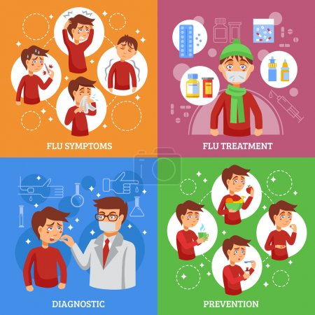 Illustration for Flu prevention symptoms diagnostic and treatment concept 4 flat icons square infographic elements poster abstract vector illustration - Royalty Free Image