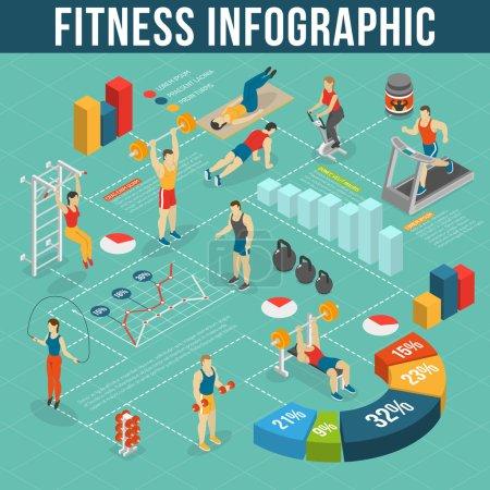 Fitness Infographic Set