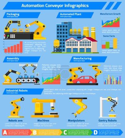 Automation Conveyor Orthogonal Infographics
