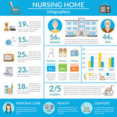 Nursing Home Infographics