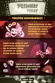 Divadlo Infographic ilustrace