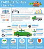 Driverless Car Autonomous Vehicle Infographics