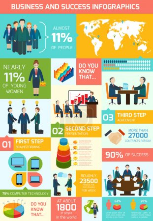 Business meeting infographics