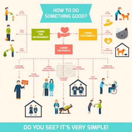 Illustration for Social care responsibility services and volunteer infographic vector illustration - Royalty Free Image