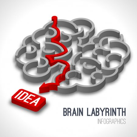 Illustration for Brain labyrinth infographics set with red arrow thinking process leading to idea vector illustration - Royalty Free Image