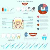Dental infographics set