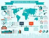 Immobilien-Infografiken