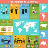 Restaurace infographic sada
