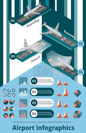 Aéroport infographie ensemble