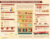 Supermarket Infographic sada