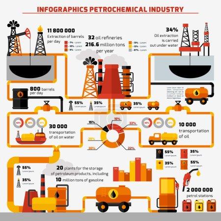 Illustration pour Traitement de l'extraction de l'industrie pétrolière et infographies de transport avec illustration vectorielle de graphiques - image libre de droit