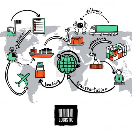 Illustration for Logistic sketch concept with shipping and transportation icons and world map vector illustration - Royalty Free Image