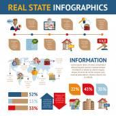 Real estate infografika
