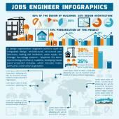 Engineer Infographics Set