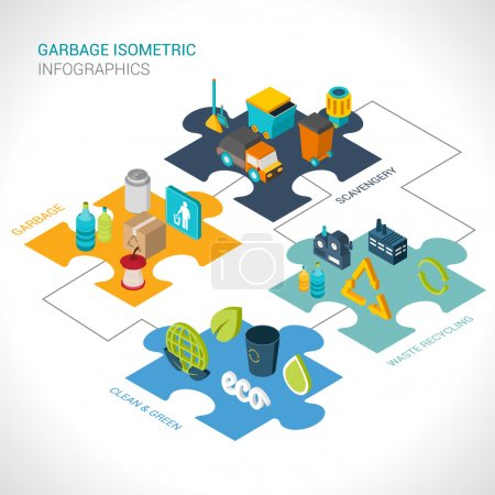 Garbage Isometric Infographics