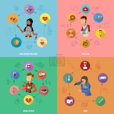 Illustration for Medicine disease design concept set with high blood pressure fracture heart attack cold flat icons set isolated vector illustration - Royalty Free Image