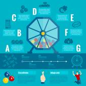 Lottery infographic print flat