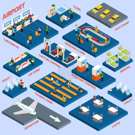 Illustration for Airport terminal concept with passenger transportation and lounge zone isometric icons vector illustration - Royalty Free Image