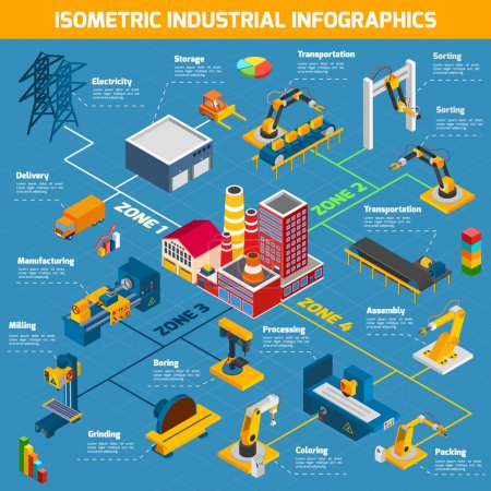 Illustration for Plant infographics set with isometric industrial and manufacturing symbols vector illustration - Royalty Free Image