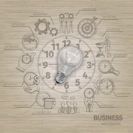 Time Managements Sketch