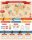Music infographics set with instruments charts and world map vector illustration
