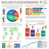 Electronic patch infographics multicolored set
