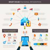 Smart House Polygonal Infographics