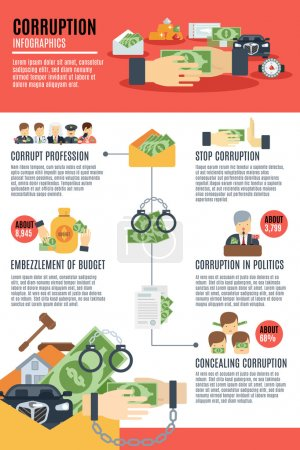 Corruption Infographics Set