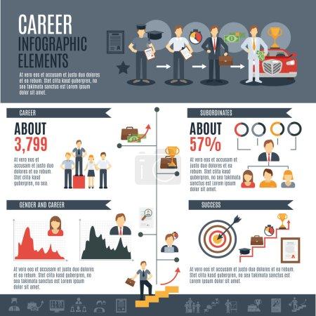 Career Infographics Set