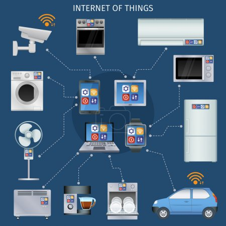 Illustration for Internet of things computer tablet smartphone watch home appliances control schema infographic poster abstract isolated vector illustration - Royalty Free Image