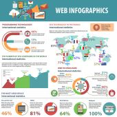 Webové infografiky sada