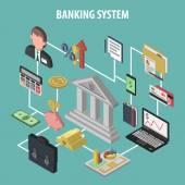 Isometric Bank Concept