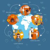 Logistic delivery chain flowchart design