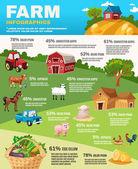 Farm Infographics Set