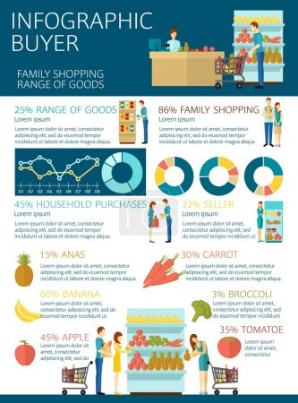 Buyer Infographics Set
