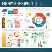 Worldwide clean energy distribution infographics presentation
