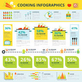 Home cooking healthy nutrients consumption and modern kitchen appliances trends statistics infographic report banner abstract vector illustration