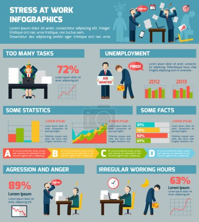 Workrelated stress and depression infographic report