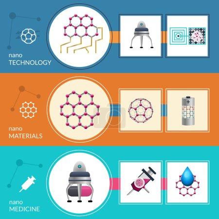 Illustration pour Concept de nanotechnologie moderne et applications en médecine et fabrication de nanomatériaux 3 bannières plates placent l'illustration vectorielle abstraite - image libre de droit
