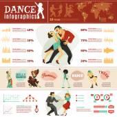 Dance Worldwide Infographics Layout Banner