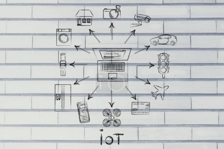 Photo for IoT, internet of things: laptop and connected devices - Royalty Free Image