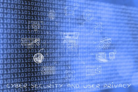 concept of cyber security and user privacy