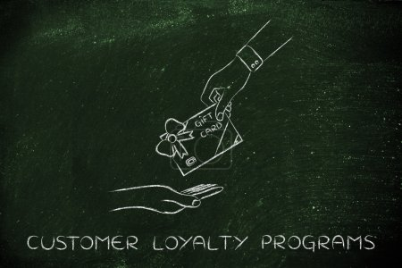 concept of customer loyalty programs
